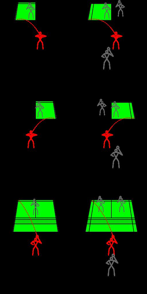 Utuhina Badminton Club Rules Serving